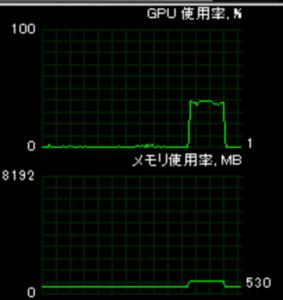 use-gpu